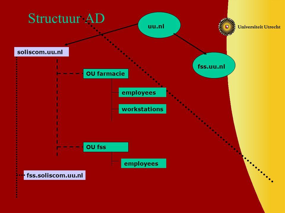 Structuur AD uu.nl soliscom.uu.nl fss.uu.nl OU farmacie employees
