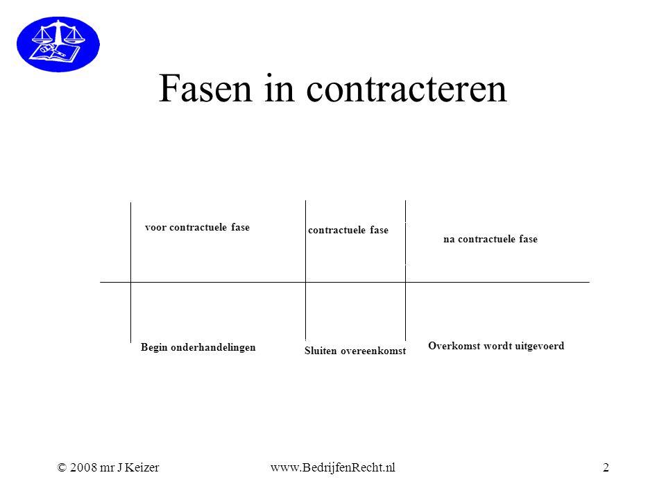 Fasen in contracteren © 2008 mr J Keizer www.BedrijfenRecht.nl
