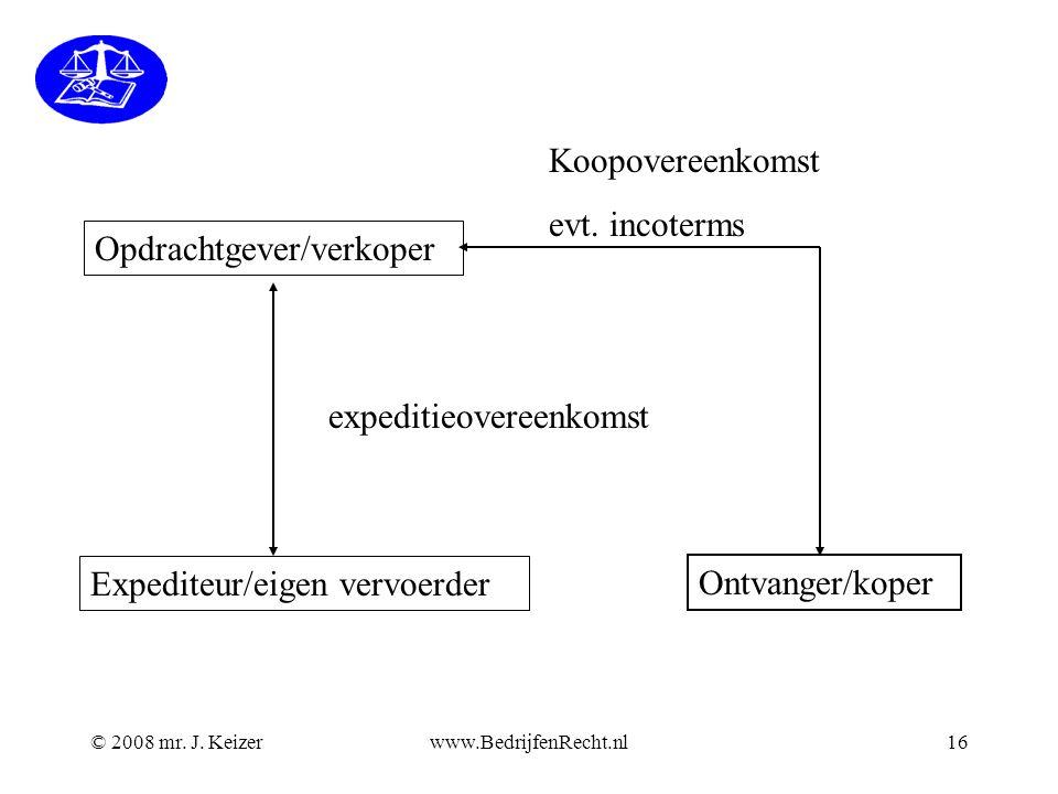 Opdrachtgever/verkoper