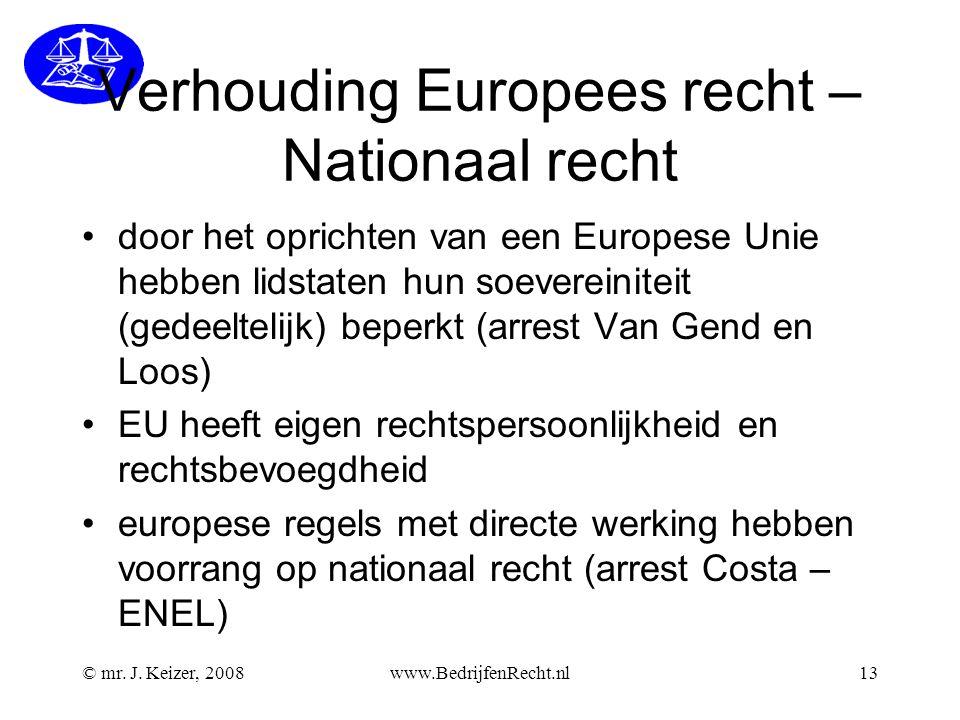 Verhouding Europees recht – Nationaal recht