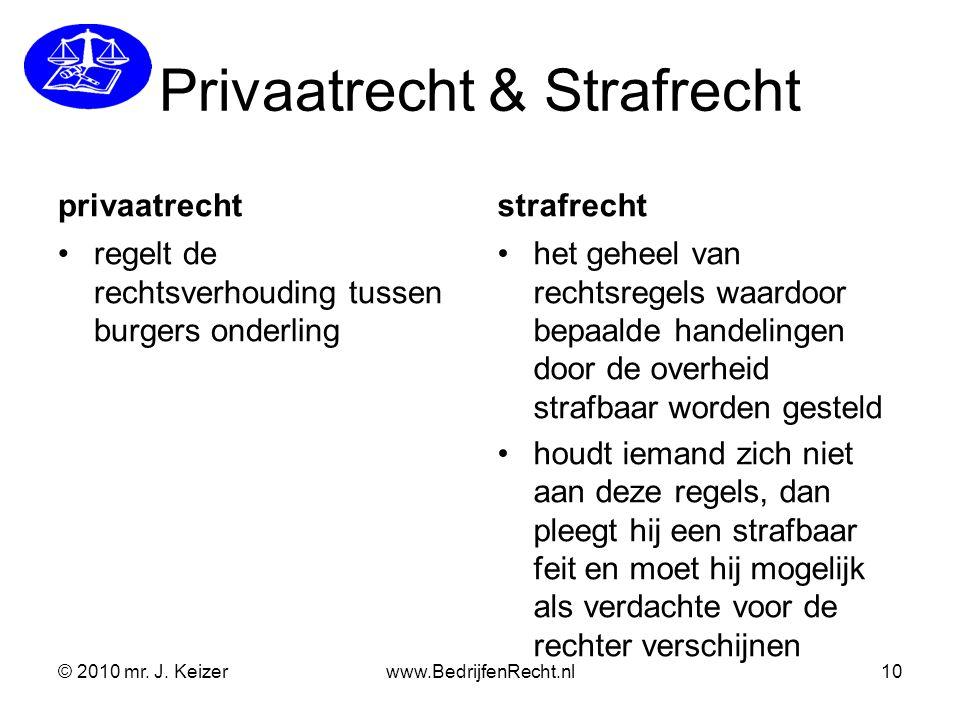 Privaatrecht & Strafrecht