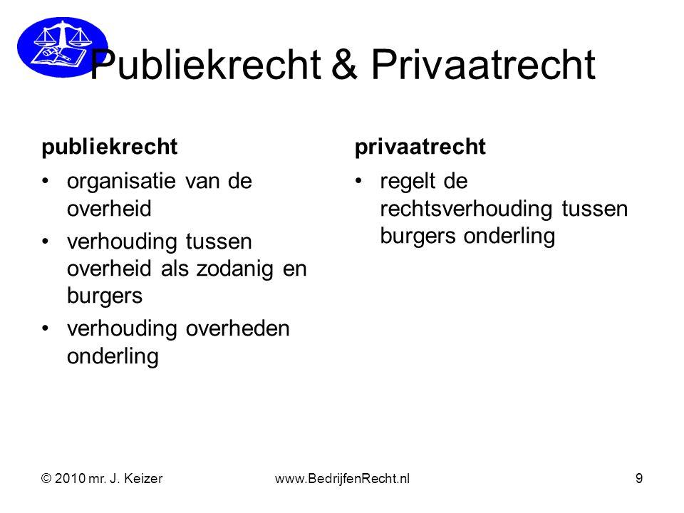 Publiekrecht & Privaatrecht