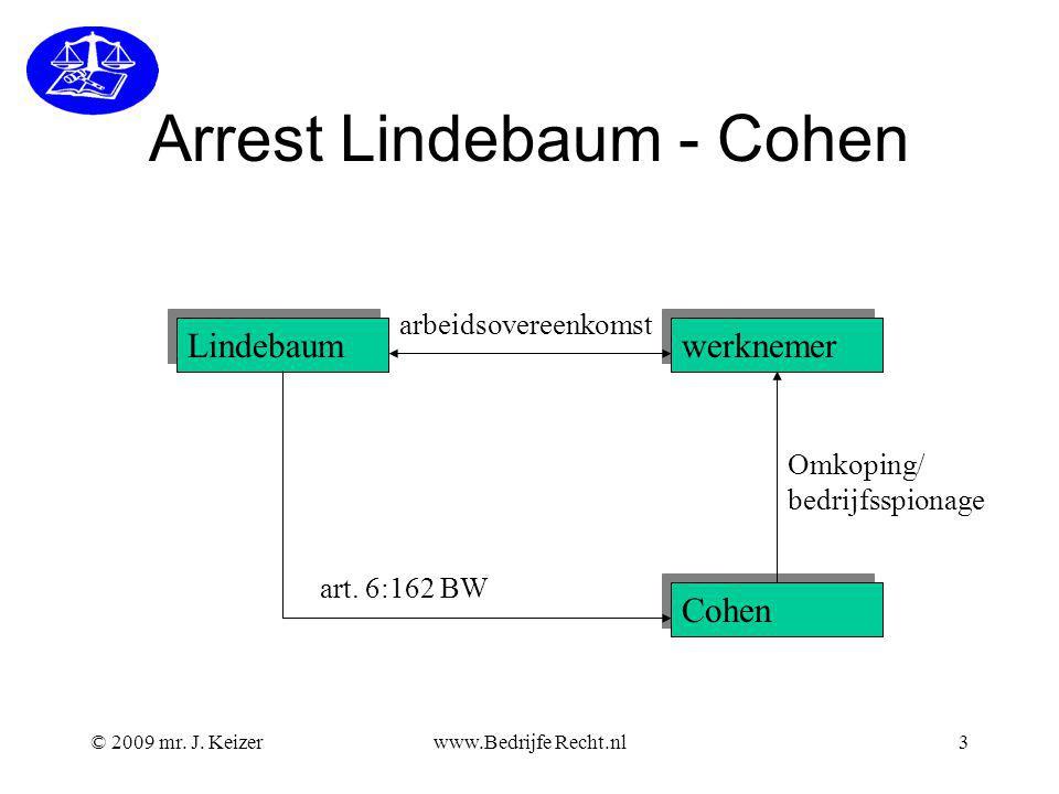 Arrest Lindebaum - Cohen