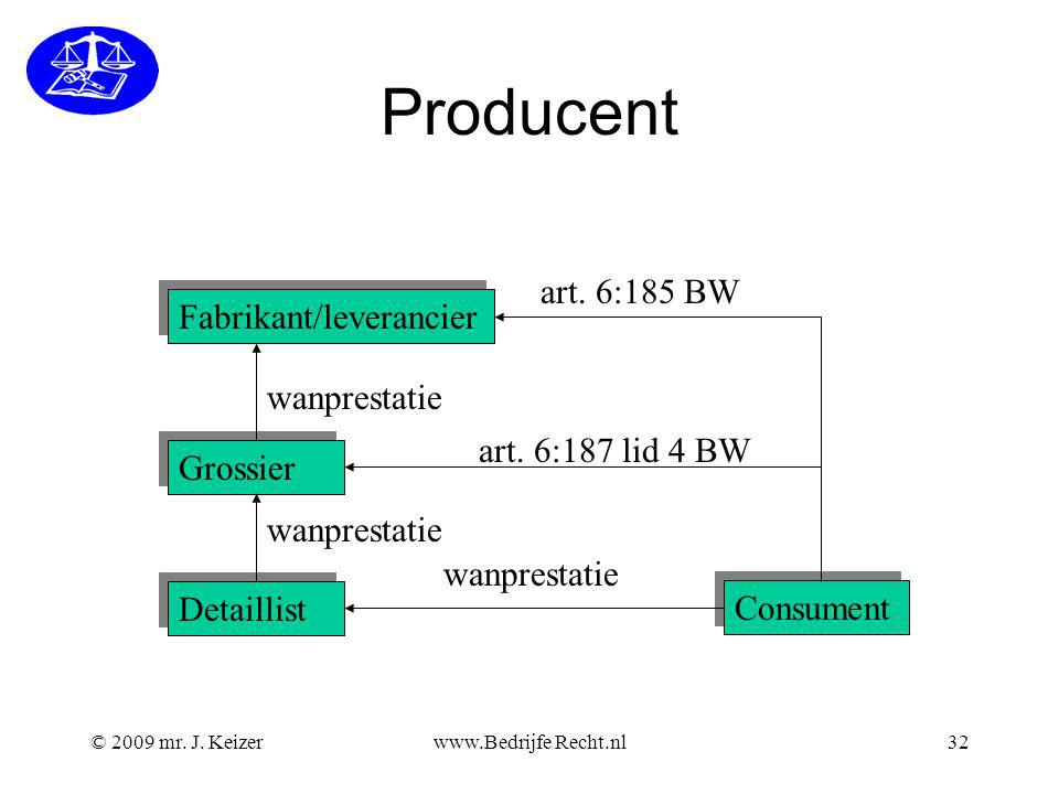 Producent art. 6:185 BW Fabrikant/leverancier wanprestatie