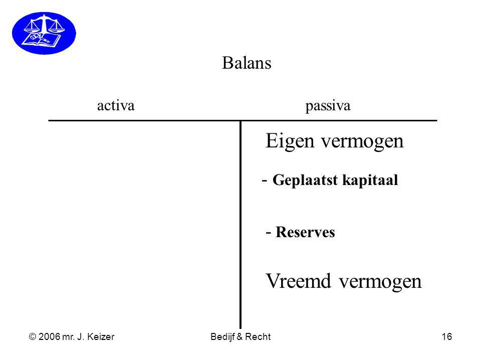 Eigen vermogen Vreemd vermogen Balans - Geplaatst kapitaal - Reserves