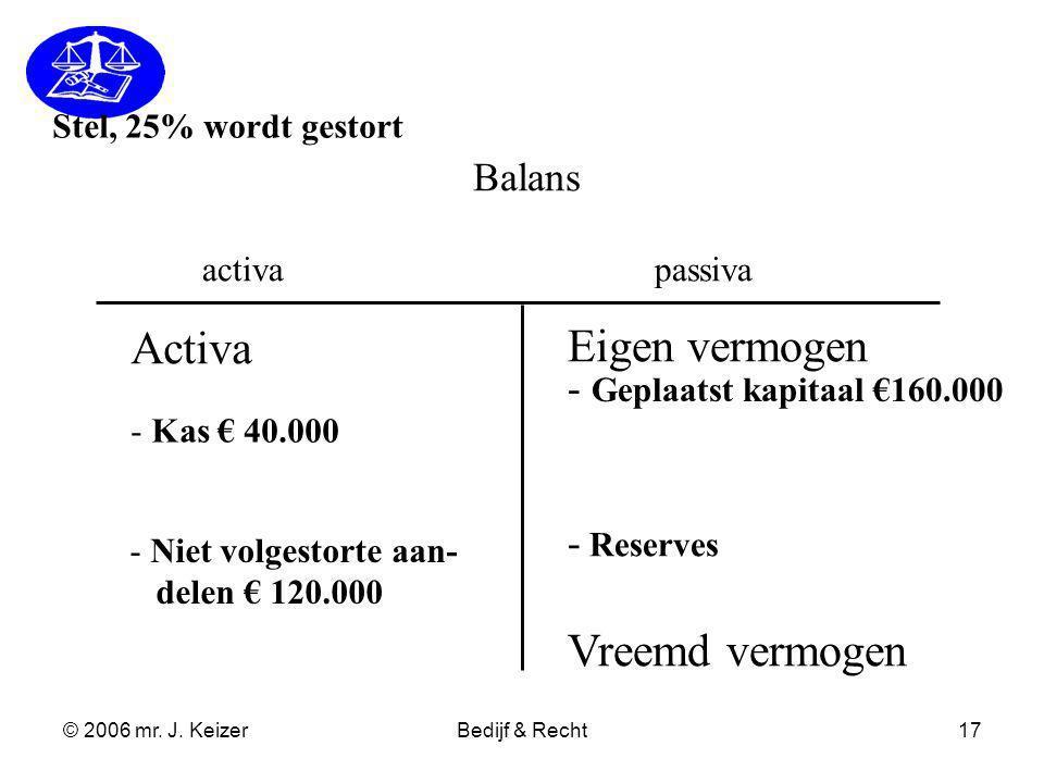 Activa Eigen vermogen Vreemd vermogen Balans