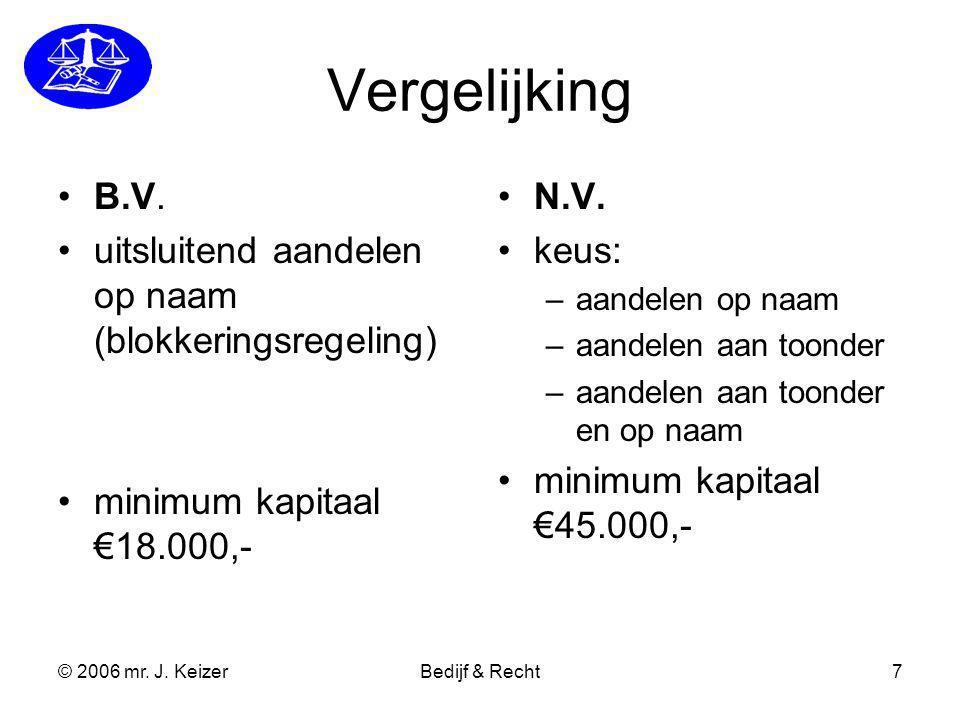 Vergelijking B.V. uitsluitend aandelen op naam (blokkeringsregeling)