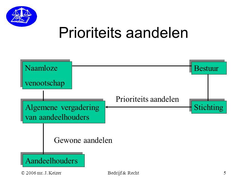 Prioriteits aandelen Naamloze venootschap Bestuur Prioriteits aandelen