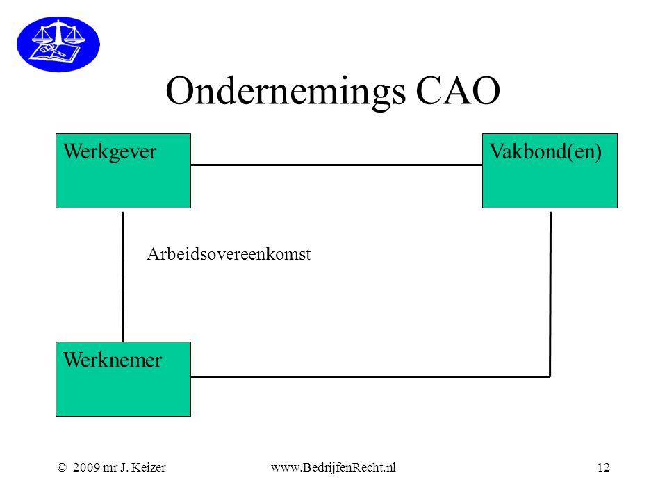 Ondernemings CAO Werkgever Werknemer Vakbond(en) Arbeidsovereenkomst