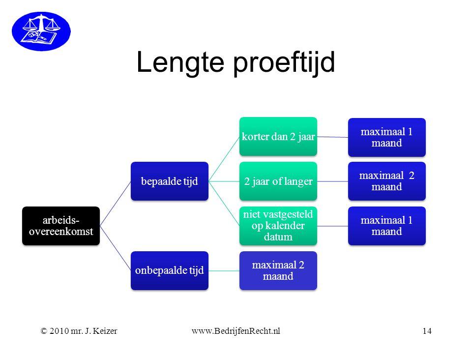 Lengte proeftijd © 2010 mr. J. Keizer www.BedrijfenRecht.nl