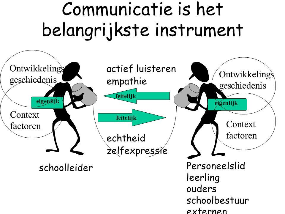 Communicatie is het belangrijkste instrument