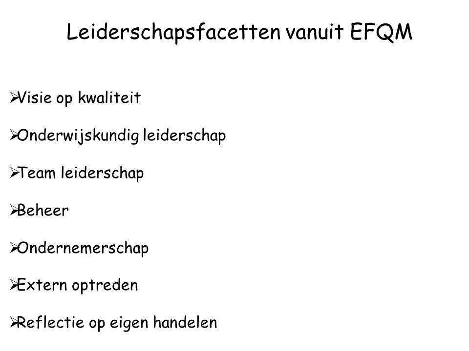 Leiderschapsfacetten vanuit EFQM