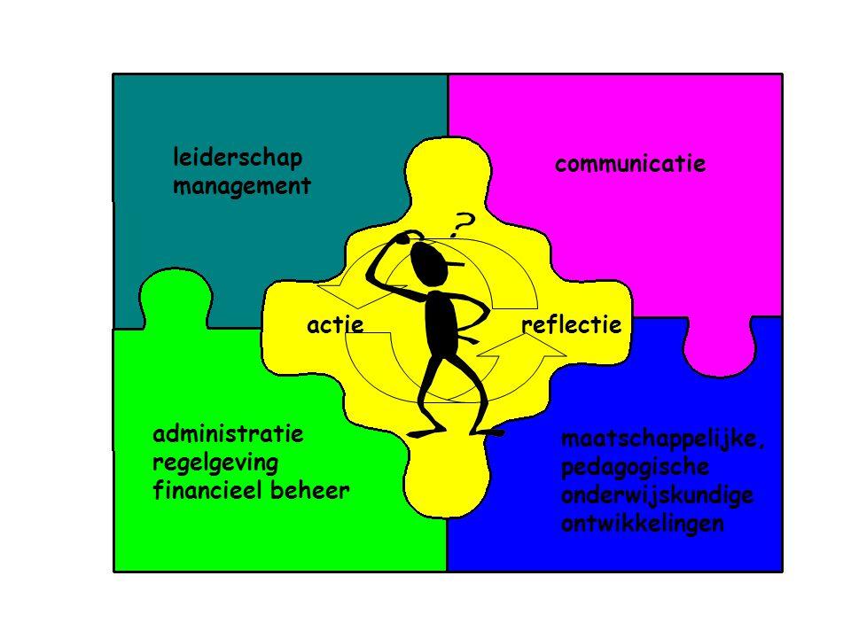 leiderschap management. communicatie. actie. reflectie. administratie regelgeving financieel beheer.