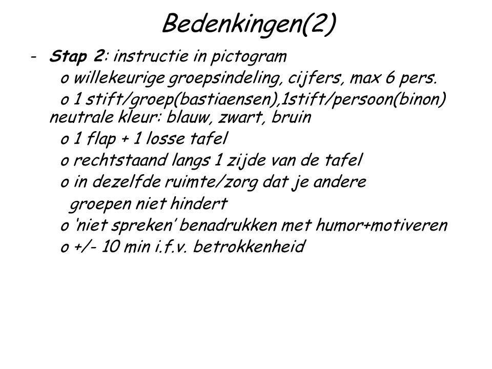 Bedenkingen(2) Stap 2: instructie in pictogram