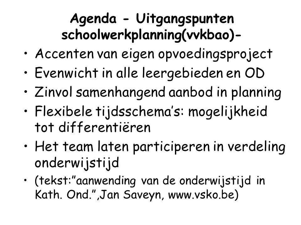 Agenda - Uitgangspunten schoolwerkplanning(vvkbao)-
