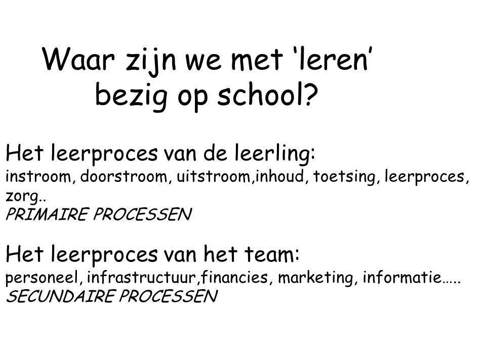 Waar zijn we met 'leren' bezig op school