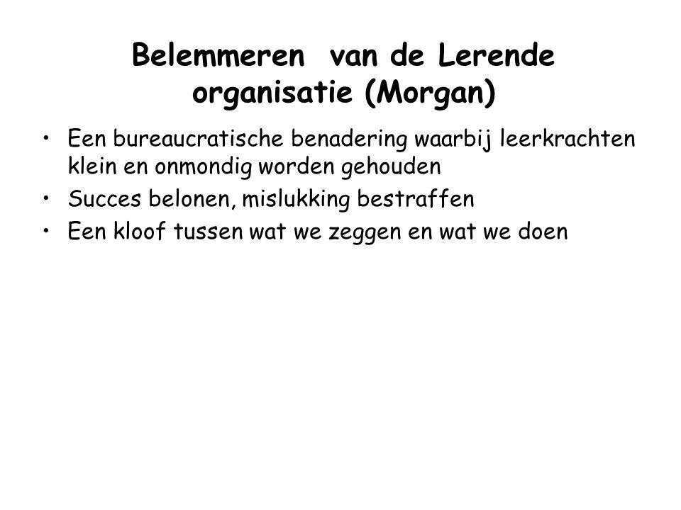 Belemmeren van de Lerende organisatie (Morgan)