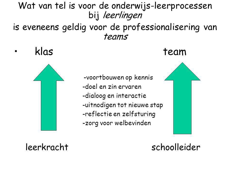 Wat van tel is voor de onderwijs-leerprocessen bij leerlingen