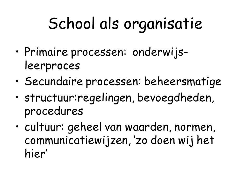 School als organisatie
