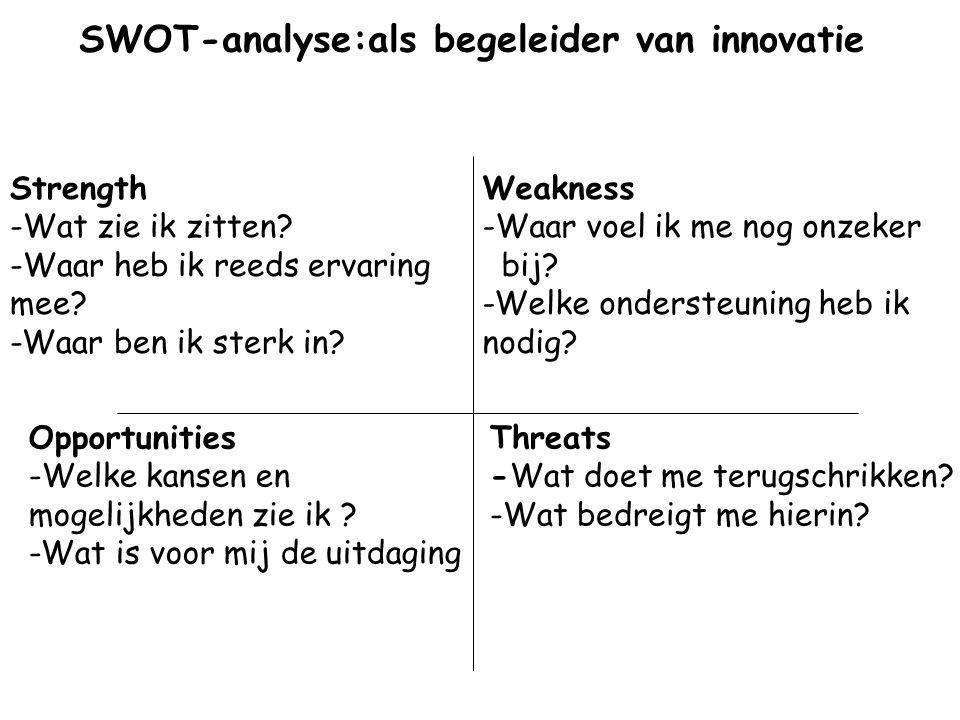 SWOT-analyse:als begeleider van innovatie