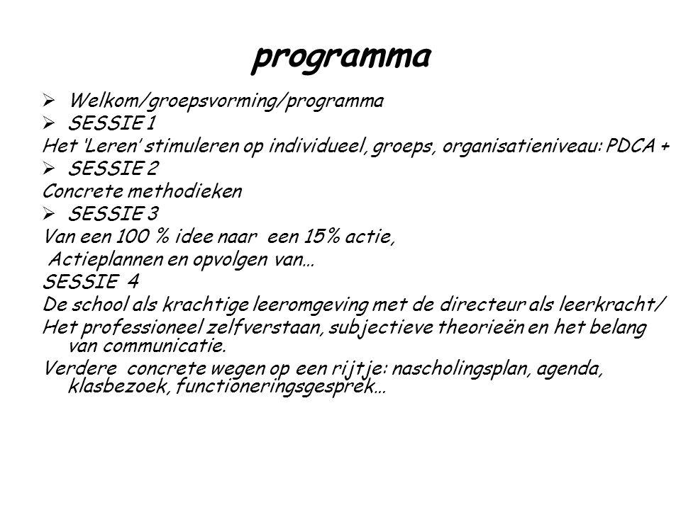 programma Welkom/groepsvorming/programma SESSIE 1