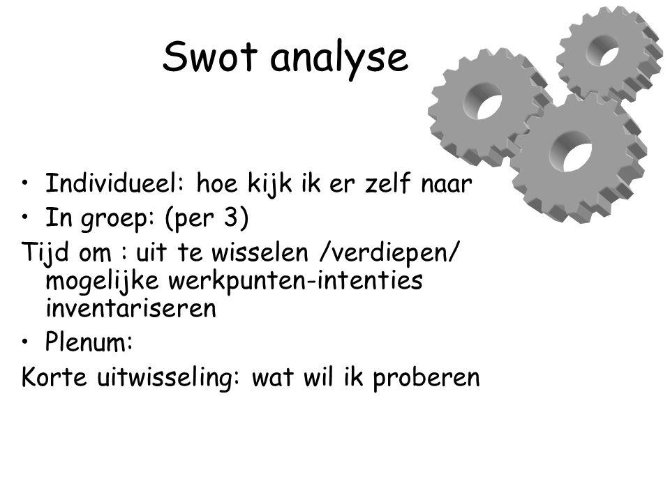 Swot analyse Individueel: hoe kijk ik er zelf naar In groep: (per 3)