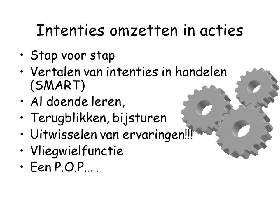 Intenties omzetten in acties