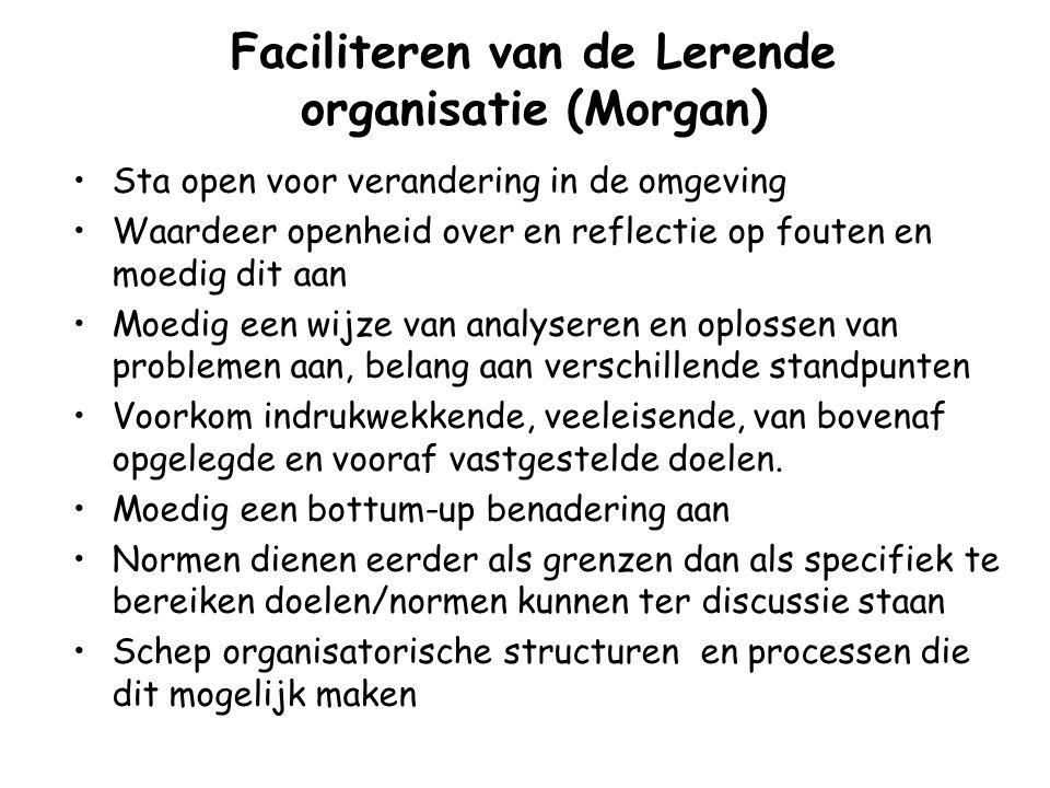 Faciliteren van de Lerende organisatie (Morgan)