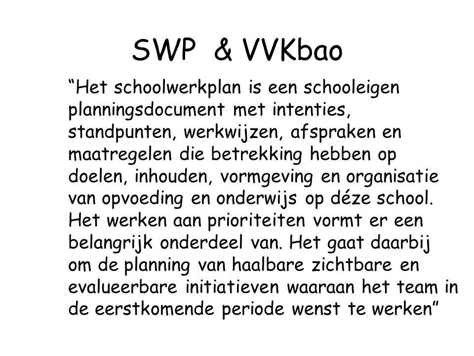 SWP & VVKbao