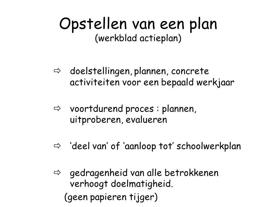 Opstellen van een plan (werkblad actieplan)