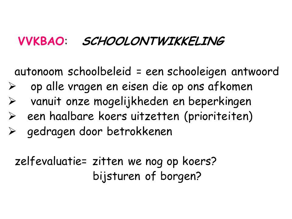 VVKBAO: SCHOOLONTWIKKELING