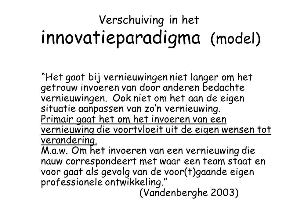 Verschuiving in het innovatieparadigma (model)