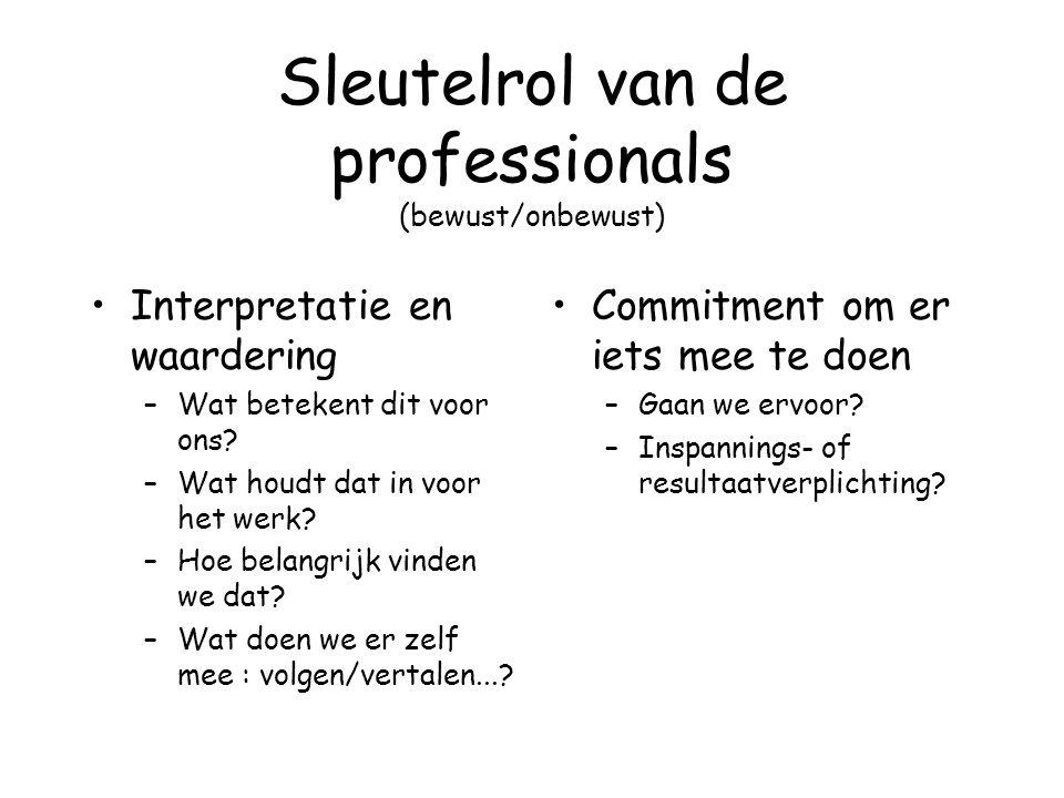 Sleutelrol van de professionals (bewust/onbewust)