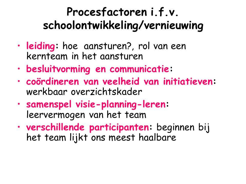 Procesfactoren i.f.v. schoolontwikkeling/vernieuwing