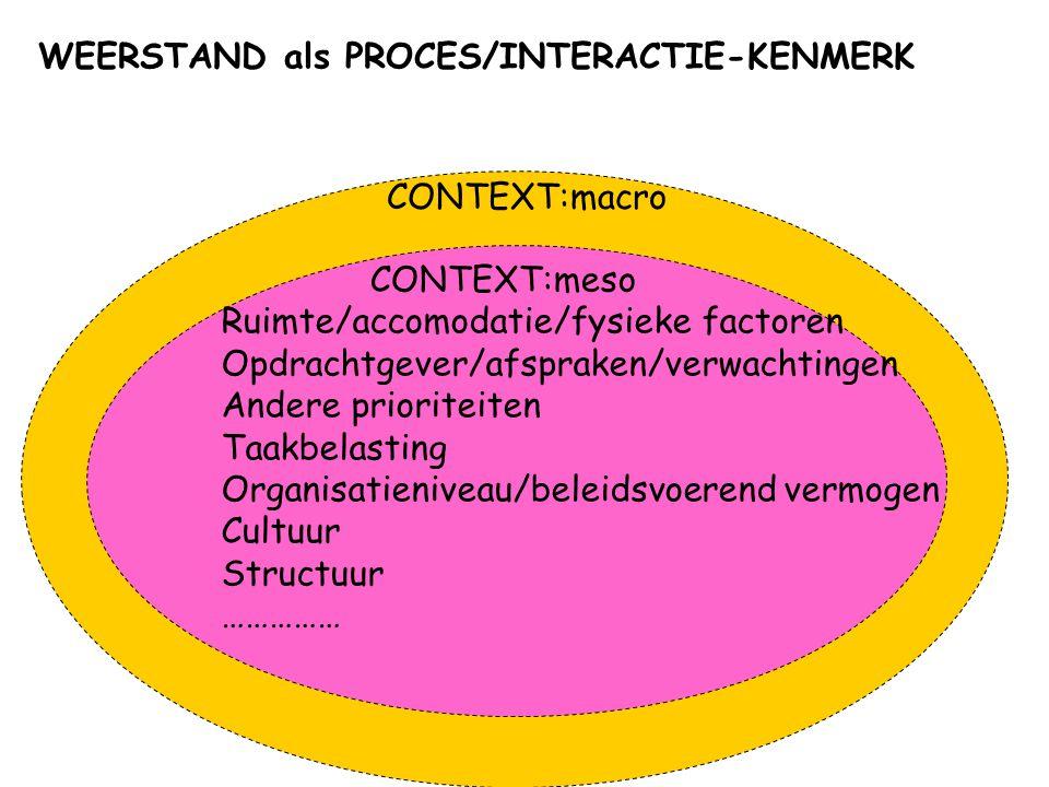 WEERSTAND als PROCES/INTERACTIE-KENMERK