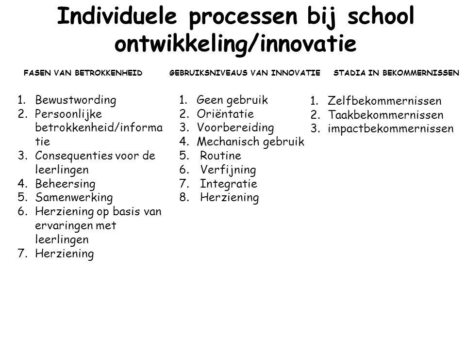Individuele processen bij school ontwikkeling/innovatie