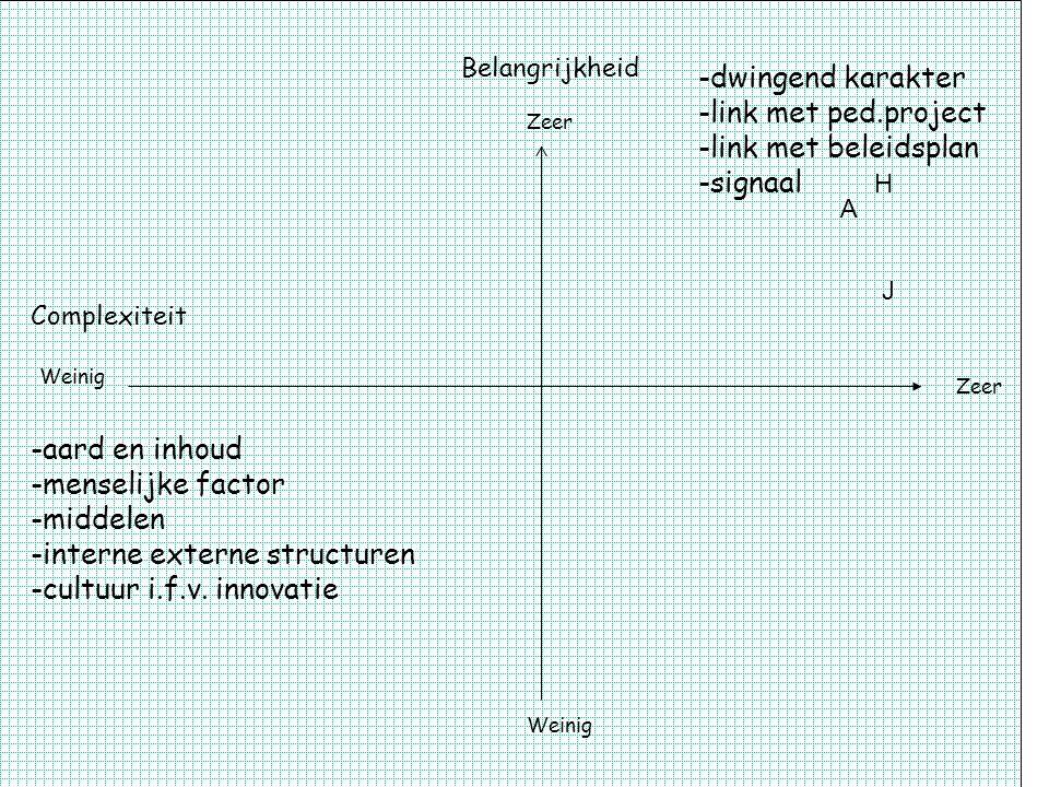-interne externe structuren -cultuur i.f.v. innovatie