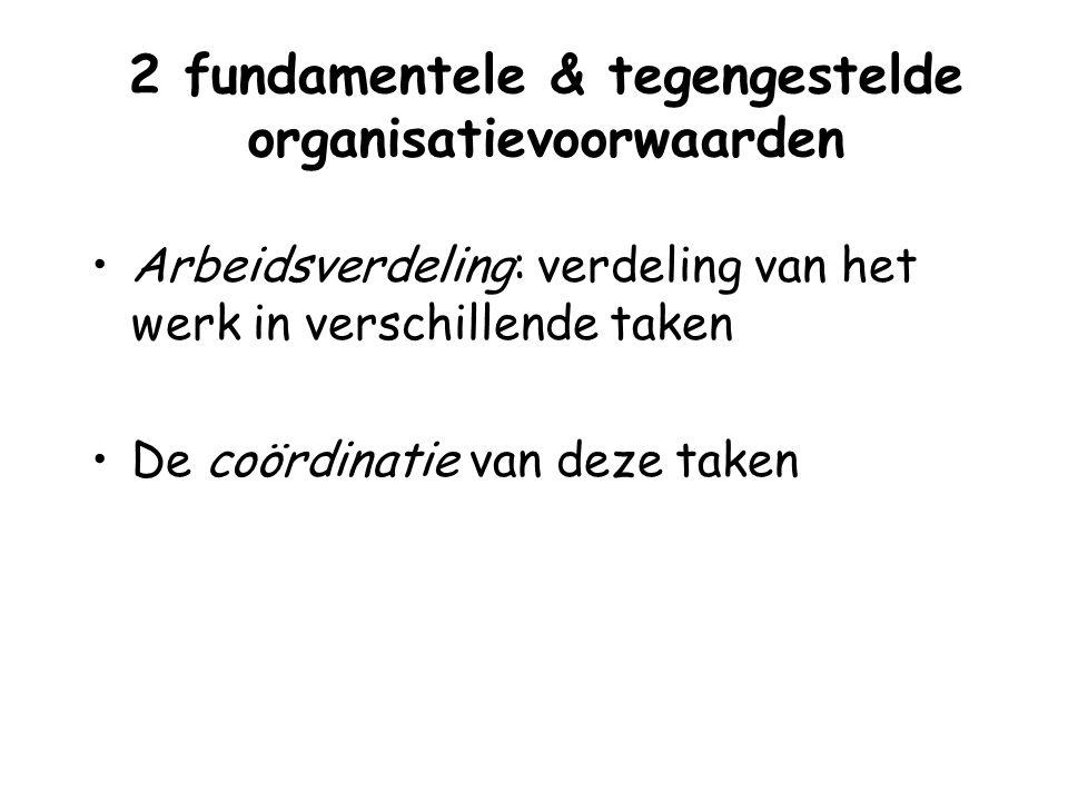 2 fundamentele & tegengestelde organisatievoorwaarden