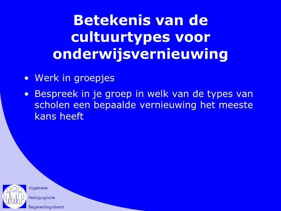Betekenis van de cultuurtypes voor onderwijsvernieuwing