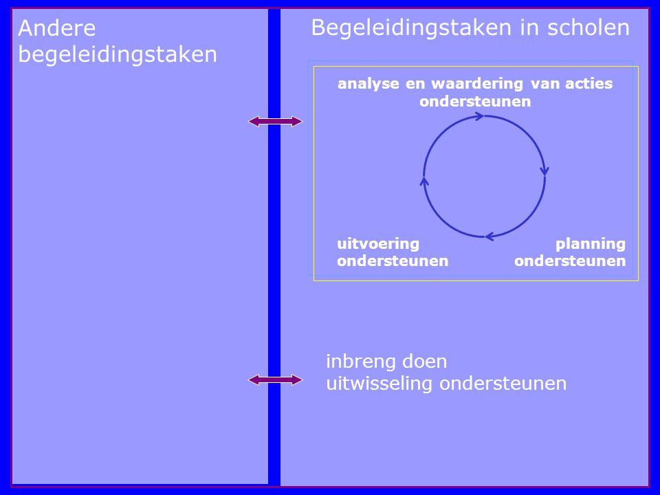 analyse en waardering van acties ondersteunen