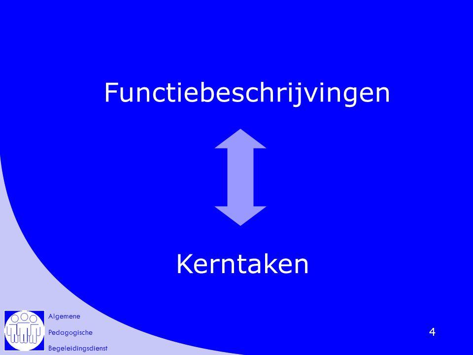 Functiebeschrijvingen