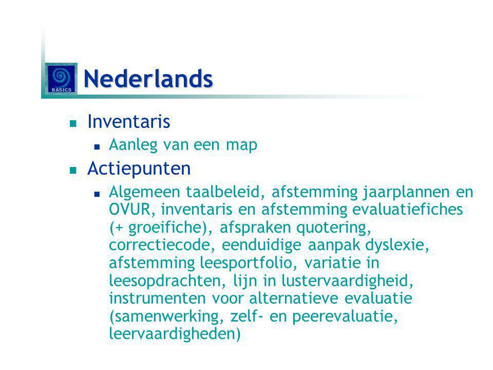 Nederlands Inventaris Actiepunten Aanleg van een map