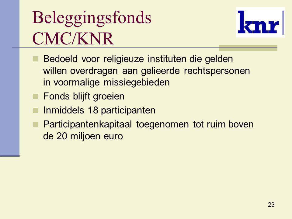 Beleggingsfonds CMC/KNR