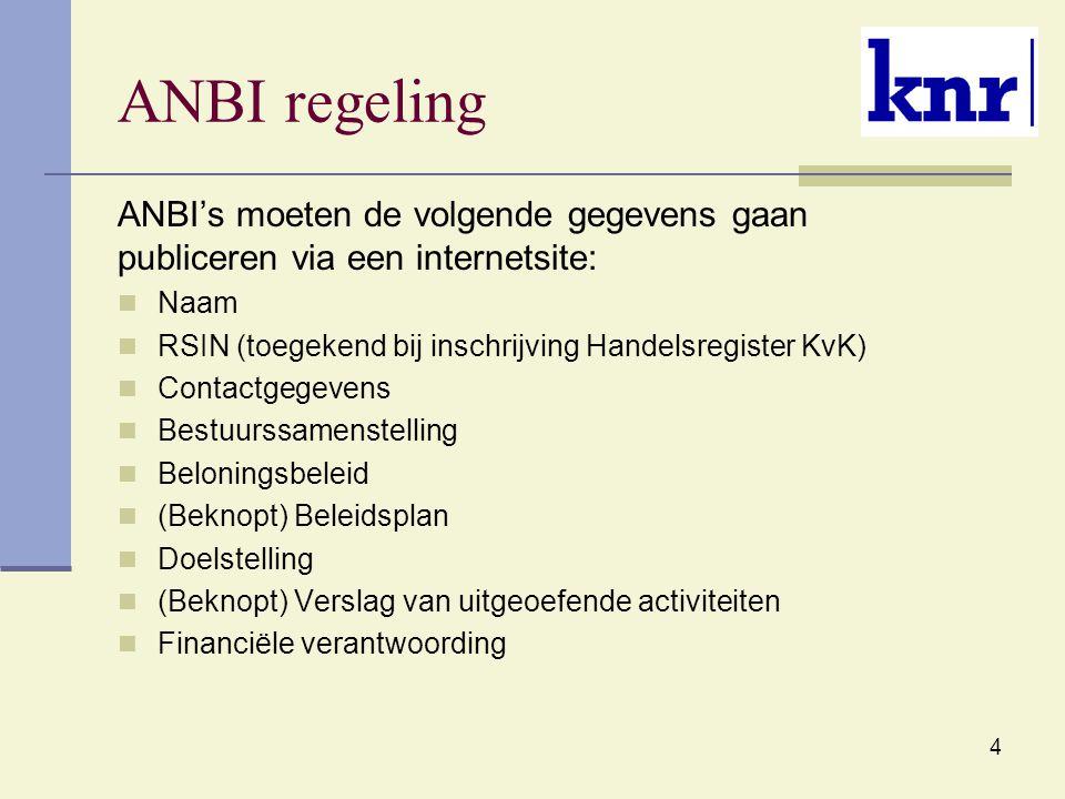 ANBI regeling ANBI's moeten de volgende gegevens gaan publiceren via een internetsite: Naam. RSIN (toegekend bij inschrijving Handelsregister KvK)