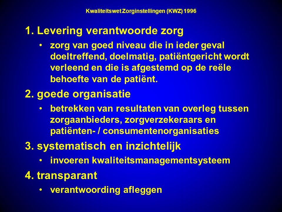 Kwaliteitswet Zorginstellingen (KWZ) 1996