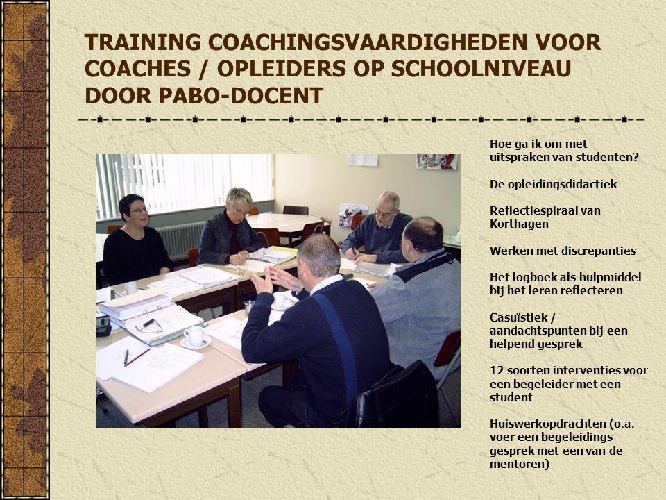 TRAINING COACHINGSVAARDIGHEDEN VOOR COACHES / OPLEIDERS OP SCHOOLNIVEAU DOOR PABO-DOCENT