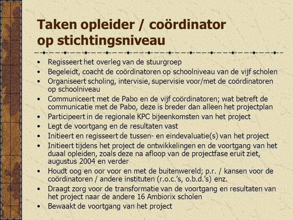 Taken opleider / coördinator op stichtingsniveau