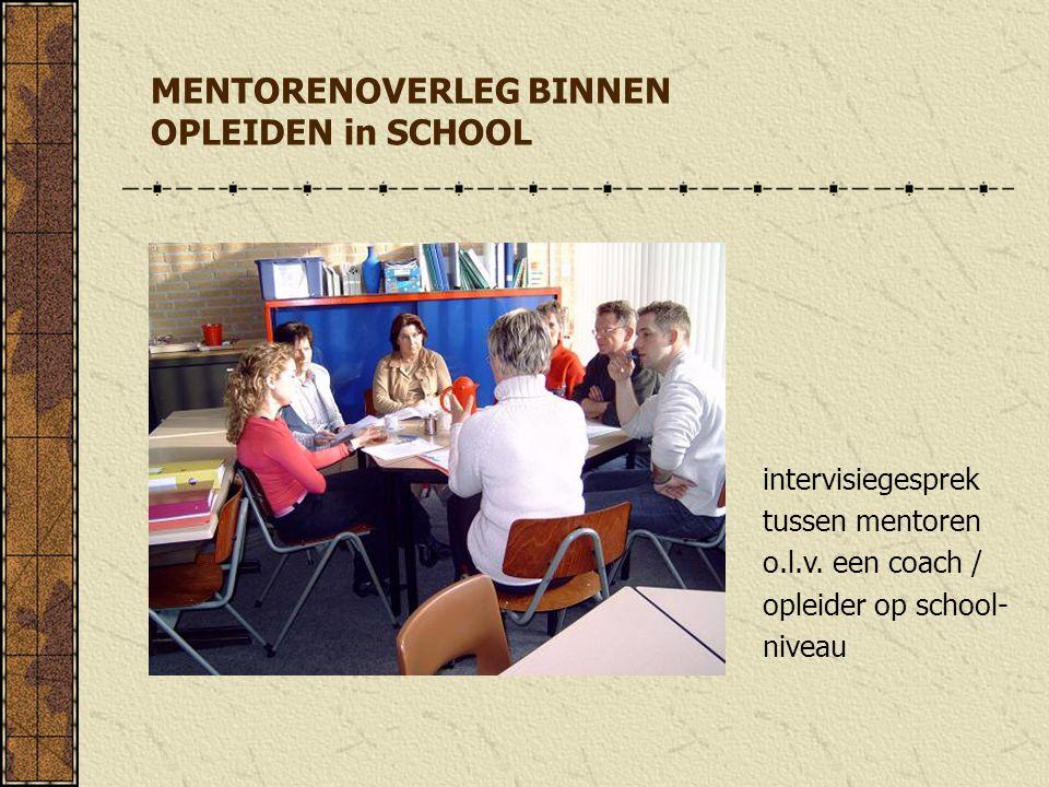 MENTORENOVERLEG BINNEN OPLEIDEN in SCHOOL