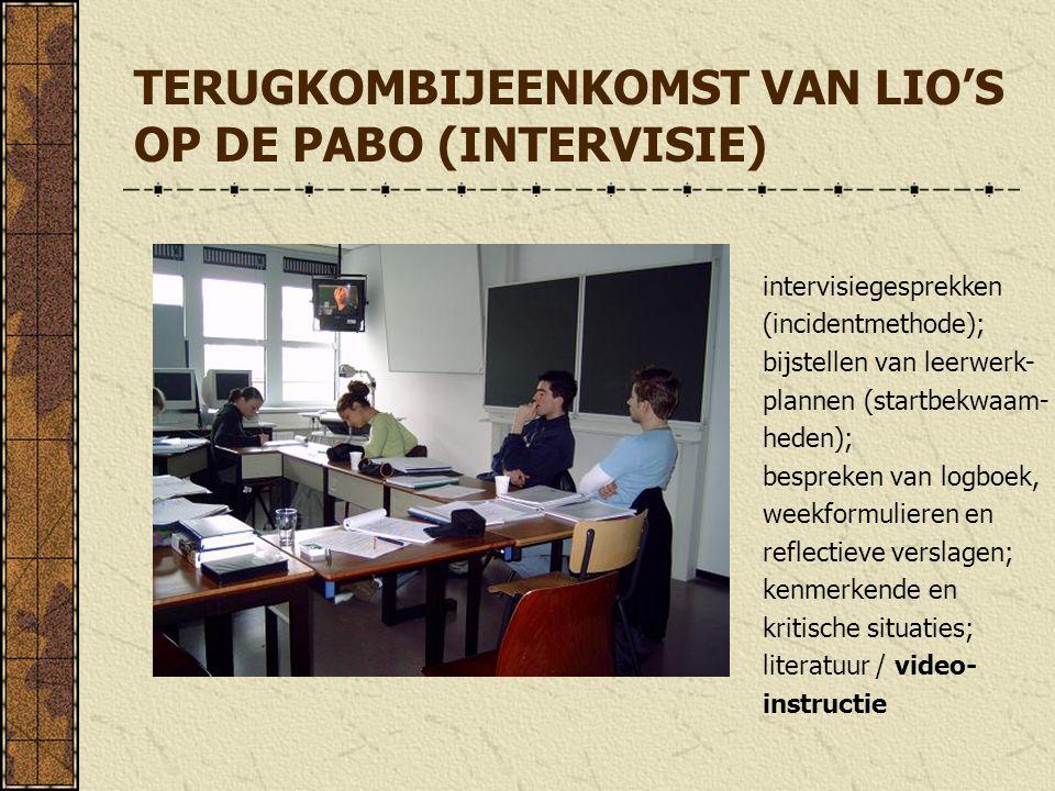 TERUGKOMBIJEENKOMST VAN LIO'S OP DE PABO (INTERVISIE)