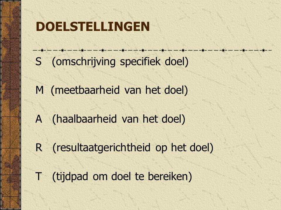 DOELSTELLINGEN S (omschrijving specifiek doel)